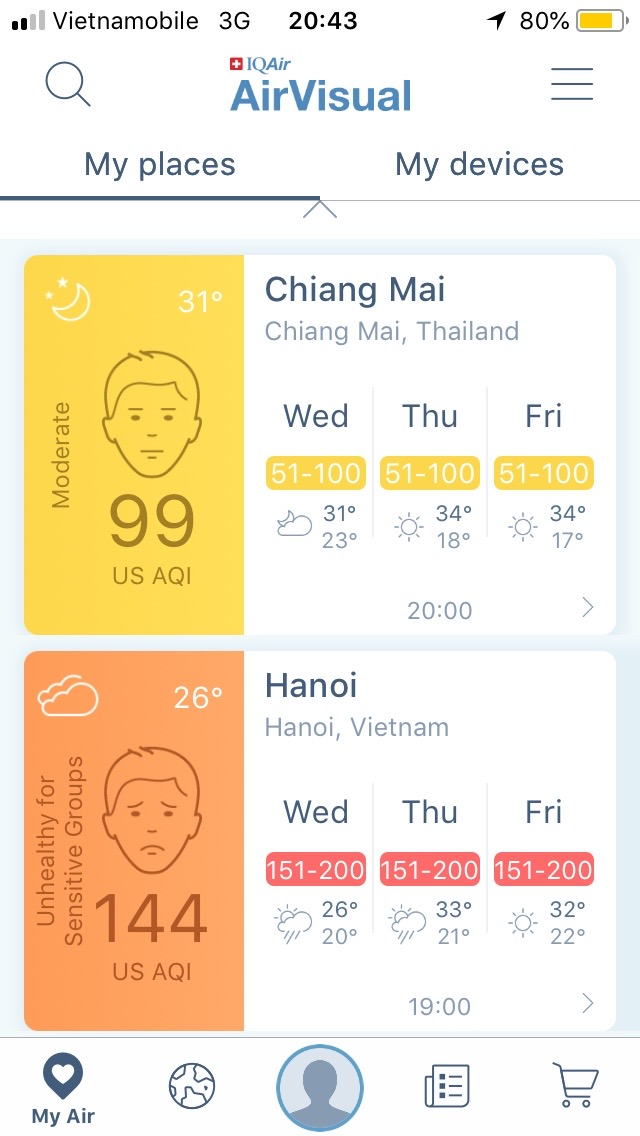 Air quality in Hanoi vs Chiang Mai in March 2019